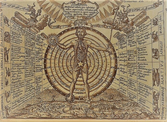 What is astrology, its types, origin and constellation